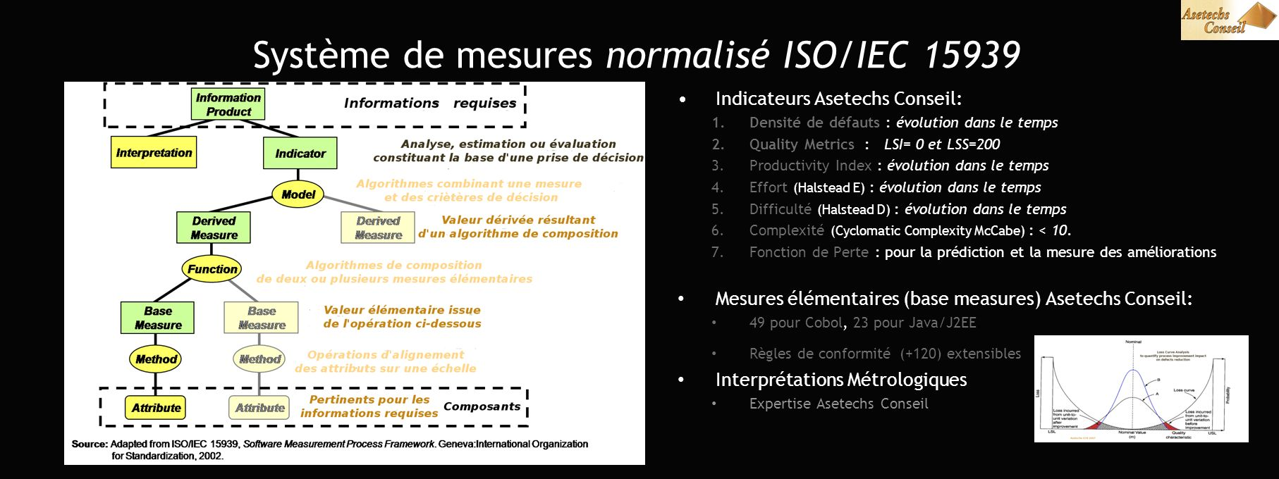 Système de mesures normalisé ISO/IEC 15939 Indicateurs Asetechs Conseil: 1.Densité de défauts : évolution dans le temps 2.Quality Metrics : LSI= 0 et LSS=200 3.Productivity Index : évolution dans le temps 4.Effort (Halstead E) : évolution dans le temps 5.Difficulté (Halstead D) : évolution dans le temps 6.Complexité (Cyclomatic Complexity McCabe) : < 10.