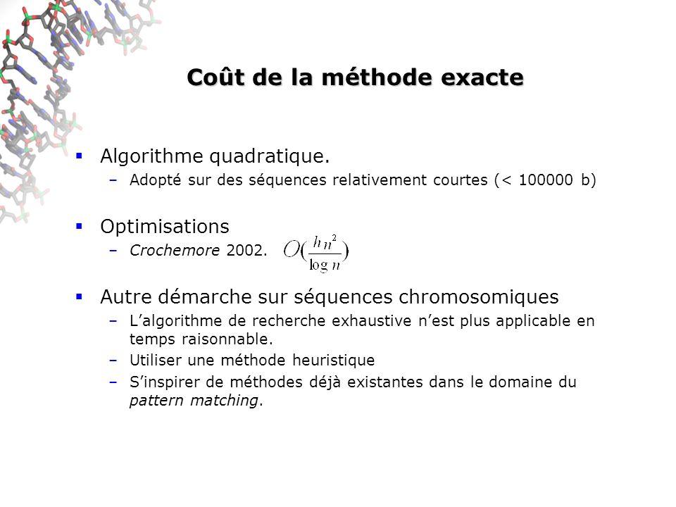 Coût de la méthode exacte Algorithme quadratique.