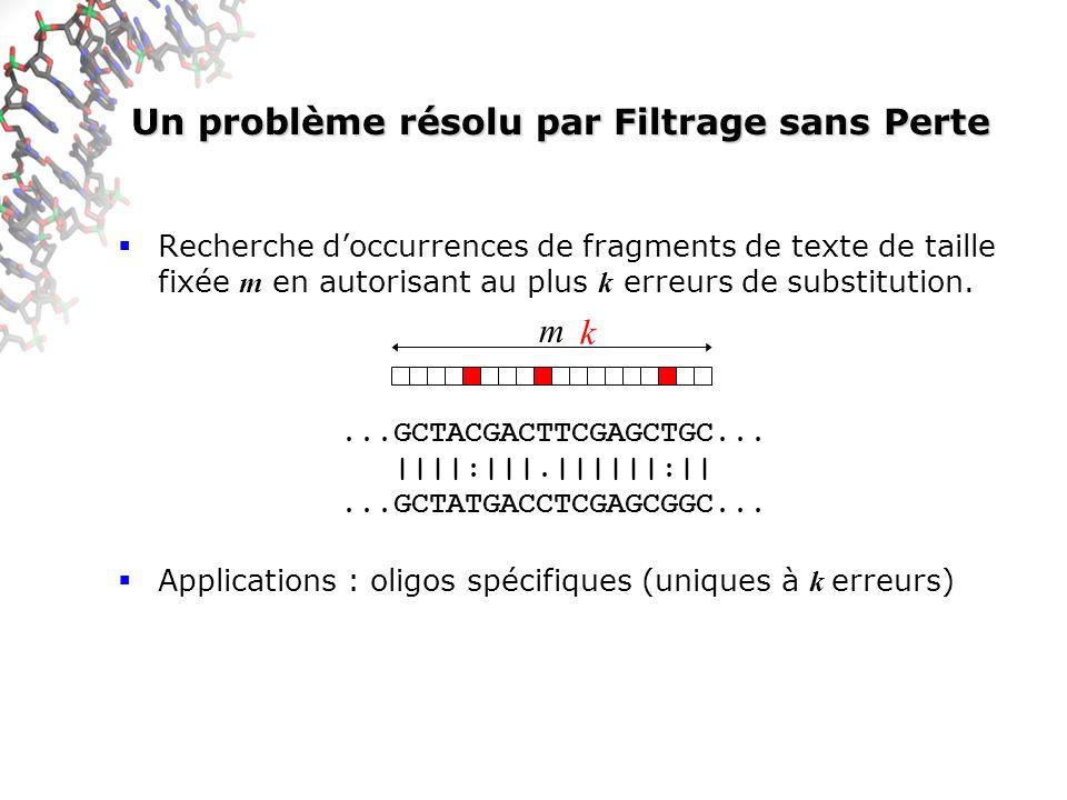 Un problème résolu par Filtrage sans Perte Recherche doccurrences de fragments de texte de taille fixée m en autorisant au plus k erreurs de substitution.