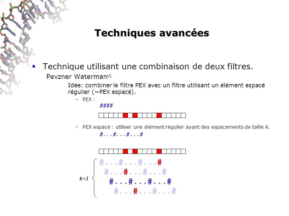 Techniques avancées Technique utilisant une combinaison de deux filtres.