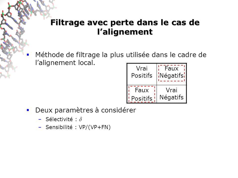 Filtrage avec perte dans le cas de lalignement Méthode de filtrage la plus utilisée dans le cadre de lalignement local.