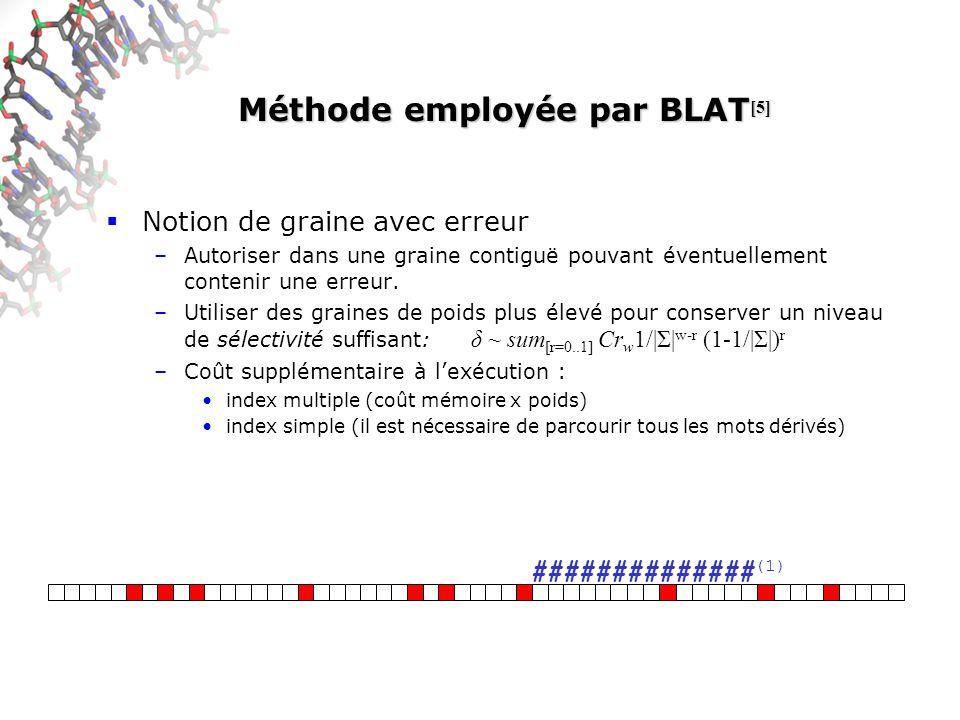 Méthode employée par BLAT [5] Notion de graine avec erreur –Autoriser dans une graine contiguë pouvant éventuellement contenir une erreur.
