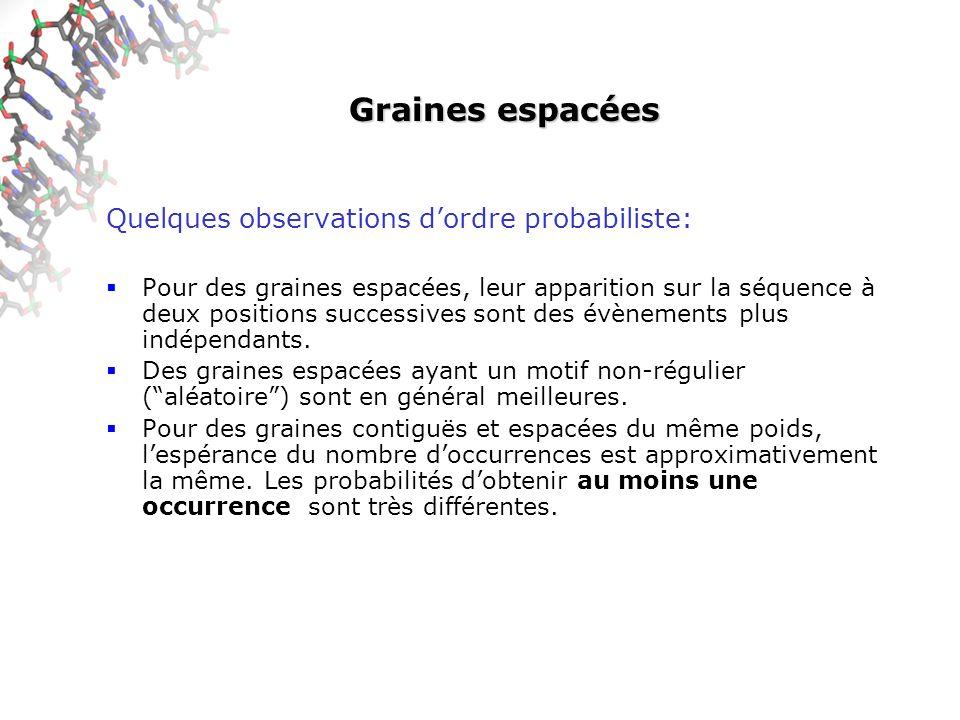 Graines espacées Quelques observations dordre probabiliste: Pour des graines espacées, leur apparition sur la séquence à deux positions successives sont des évènements plus indépendants.