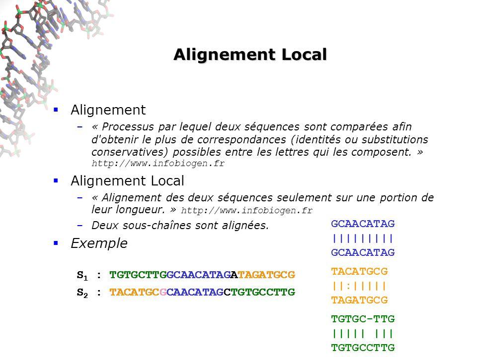 Alignement Local Alignement –« Processus par lequel deux séquences sont comparées afin d obtenir le plus de correspondances (identités ou substitutions conservatives) possibles entre les lettres qui les composent.