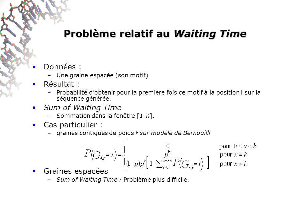Problème relatif au Waiting Time Données : –Une graine espacée (son motif) Résultat : –Probabilité dobtenir pour la première fois ce motif à la position i sur la séquence générée.