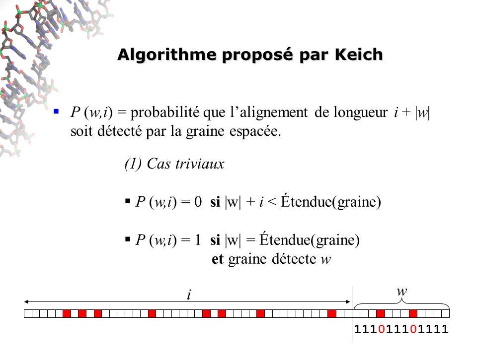 Algorithme proposé par Keich P (w,i) = probabilité que lalignement de longueur i + |w| soit détecté par la graine espacée.
