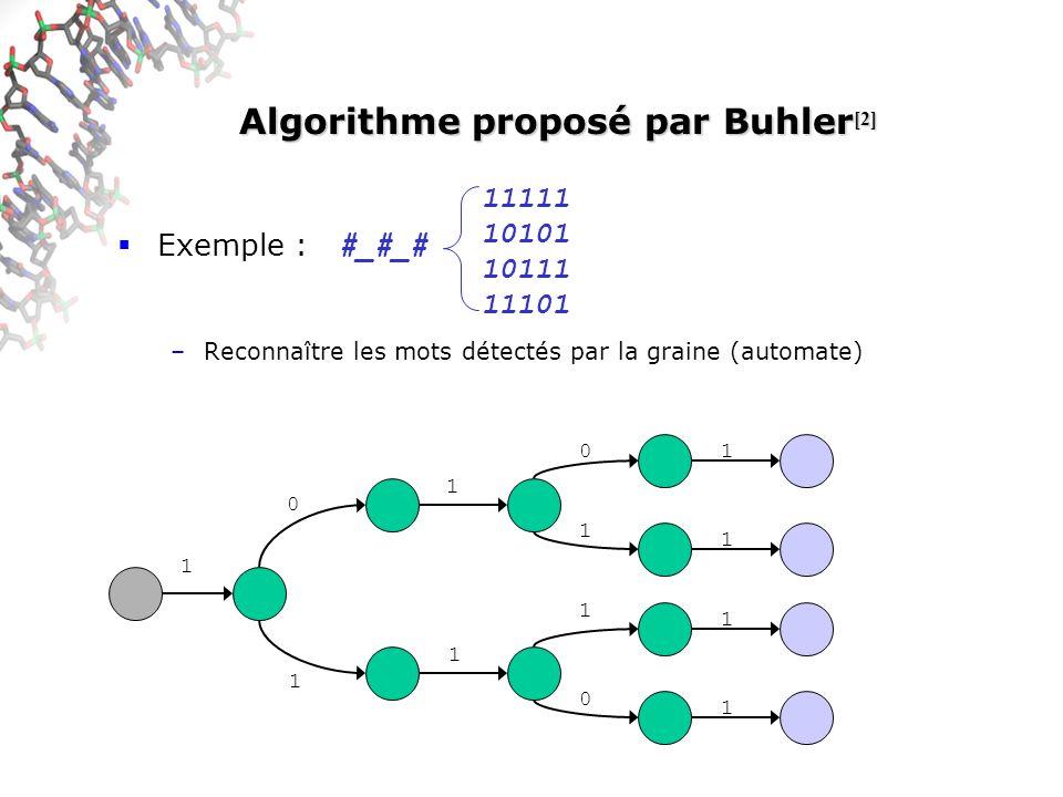 Algorithme proposé par Buhler [2] Exemple : –Reconnaître les mots détectés par la graine (automate) #_#_# 1 0 1 1 1 0 1 1 0 1 1 1 1 11111 10101 10111 11101