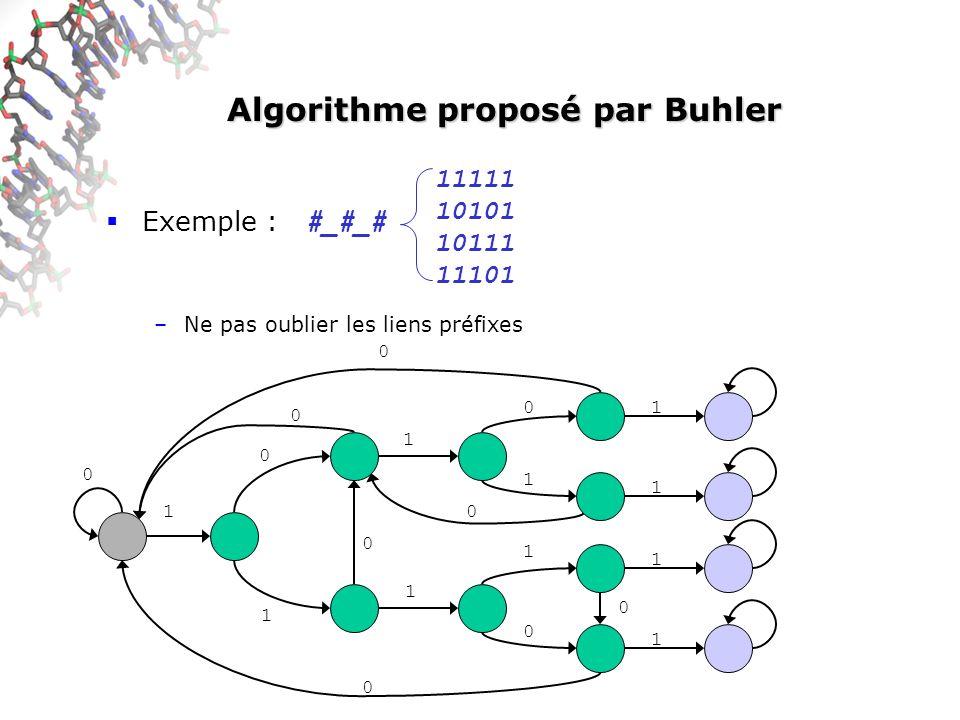 Algorithme proposé par Buhler Exemple : –Ne pas oublier les liens préfixes 0 0 0 0 0 0 0 #_#_# 1 0 1 1 1 0 1 1 0 1 1 1 1 11111 10101 10111 11101