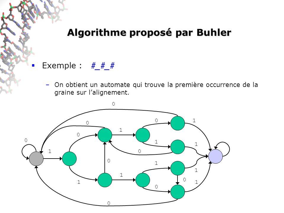 Algorithme proposé par Buhler Exemple : –On obtient un automate qui trouve la première occurrence de la graine sur lalignement.