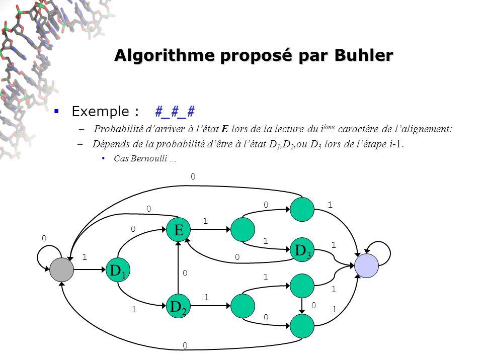Algorithme proposé par Buhler Exemple : –Probabilité darriver à létat E lors de la lecture du i éme caractère de lalignement: –Dépends de la probabilité dêtre à létat D 1,D 2,ou D 3 lors de létape i-1.