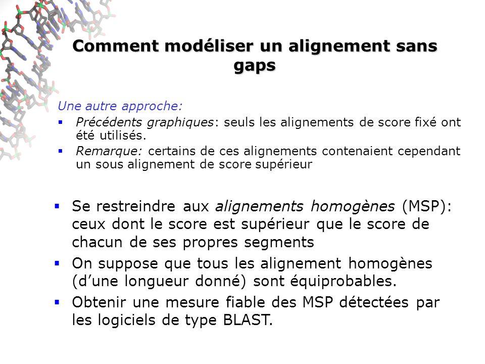 Comment modéliser un alignement sans gaps Une autre approche: Précédents graphiques: seuls les alignements de score fixé ont été utilisés.