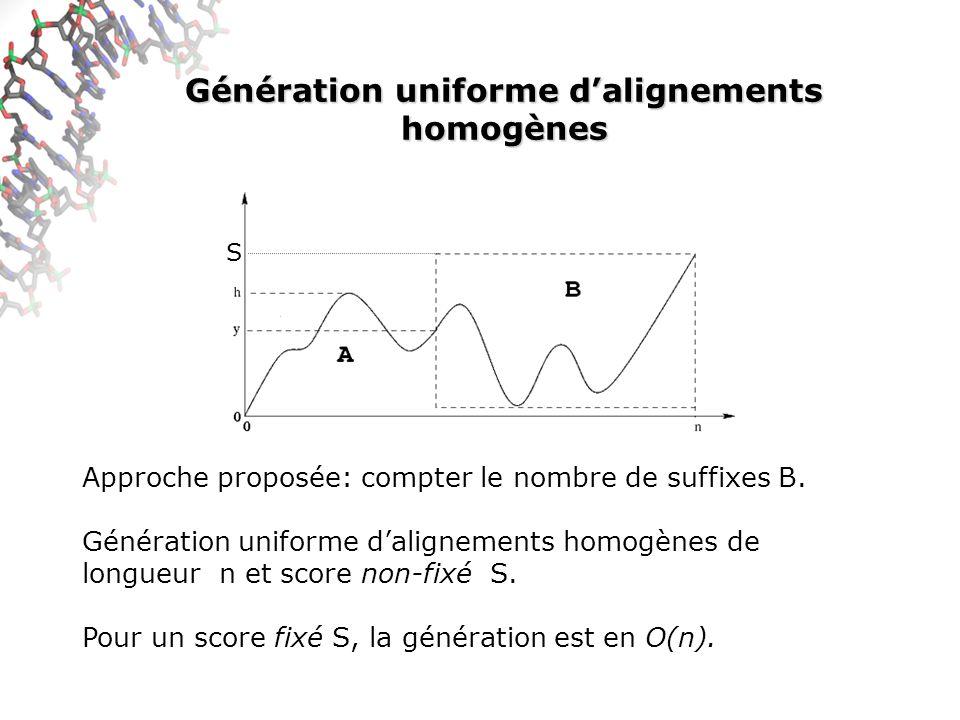Génération uniforme dalignements homogènes Approche proposée: compter le nombre de suffixes B.
