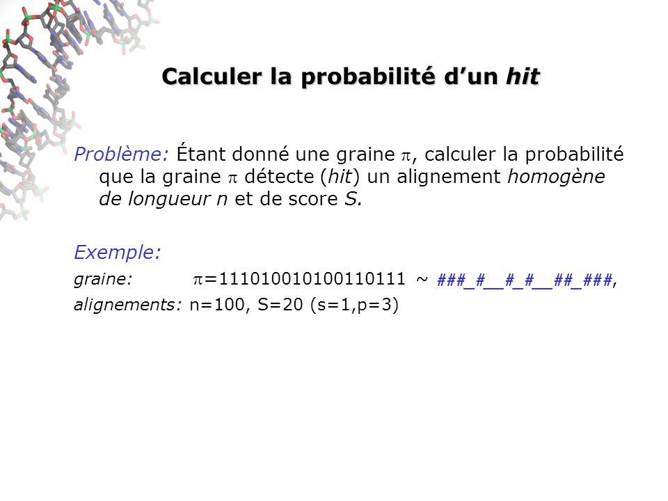Calculer la probabilité dun hit Problème: Étant donné une graine, calculer la probabilité que la graine détecte (hit) un alignement homogène de longueur n et de score S.