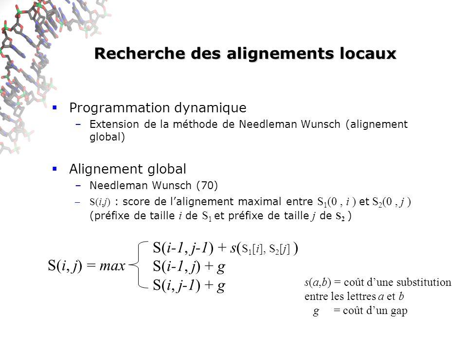 Recherche des alignements locaux Programmation dynamique –Extension de la méthode de Needleman Wunsch (alignement global) Alignement global –Needleman Wunsch (70) –S(i,j) : score de lalignement maximal entre S 1 (0, i ) et S 2 (0, j ) (préfixe de taille i de S 1 et préfixe de taille j de S 2 ) S(i, j) = max S(i-1, j-1) + s( S 1 [i], S 2 [j] ) S(i-1, j) + g S(i, j-1) + g s(a,b) = coût dune substitution entre les lettres a et b g = coût dun gap