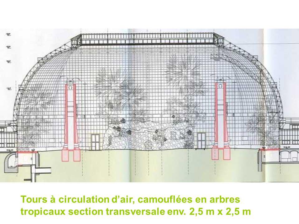Tours à circulation dair, camouflées en arbres tropicaux section transversale env. 2,5 m x 2,5 m