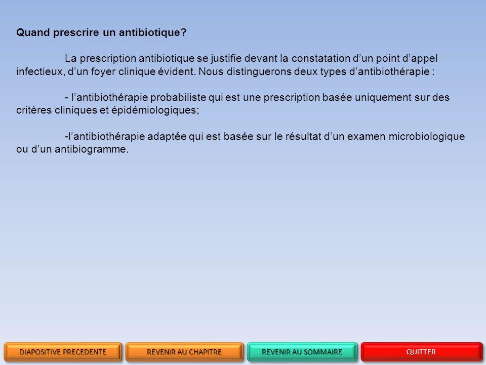 REVENIR AU SOMMAIRE REVENIR AU SOMMAIRE REVENIR AU SOMMAIRE REVENIR AU SOMMAIRE QUITTER Clarithromycine ZECLAR -Comprimé pelliculé à 250 mg et à 500 mg - Granulés pour suspension buvable à 25 mg/ml et à 50 mg/ml CONTRE-INDICATIONS - Allergie aux macrolides - Alcaloïdes de l ergot de seigle (dihydroergotamine, ergotamine), cisapride, mizolastine, pimozide, bépridil, simvastatine REVENIR A LA LISTE DES MEDICAMENTS REVENIR A LA LISTE DES MEDICAMENTS REVENIR A LA LISTE DES MEDICAMENTS REVENIR A LA LISTE DES MEDICAMENTS REVENIR A LA RECOMMANDATION REVENIR A LA RECOMMANDATION REVENIR A LA RECOMMANDATION REVENIR A LA RECOMMANDATION