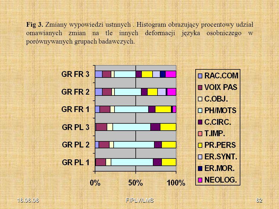 16.06.06FIPLV/LMS61