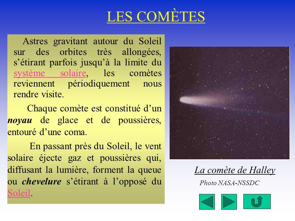 LES COMÈTES La comète de Halley Photo NASA-NSSDC Astres gravitant autour du Soleil sur des orbites très allongées, sétirant parfois jusquà la limite d
