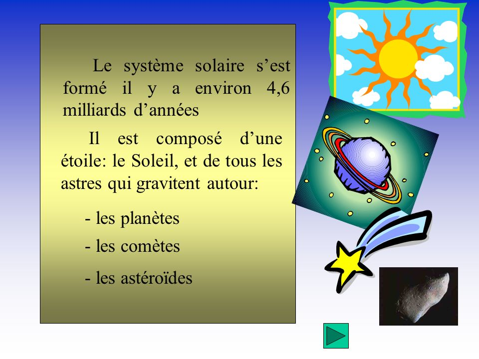 Le système solaire sest formé il y a environ 4,6 milliards dannées Il est composé dune étoile: le Soleil, et de tous les astres qui gravitent autour: