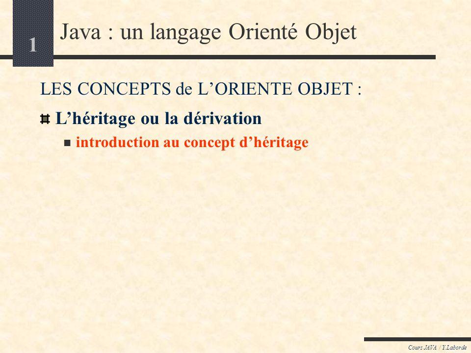 1 Cours JAVA / Y.Laborde Java : un langage Orienté Objet LES CONCEPTS de LORIENTE OBJET : Lhéritage ou la dérivation introduction au concept dhéritage