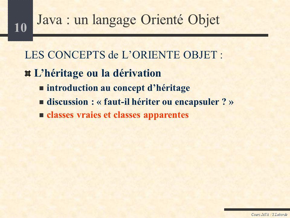 10 Cours JAVA / Y.Laborde Java : un langage Orienté Objet LES CONCEPTS de LORIENTE OBJET : Lhéritage ou la dérivation introduction au concept dhéritag