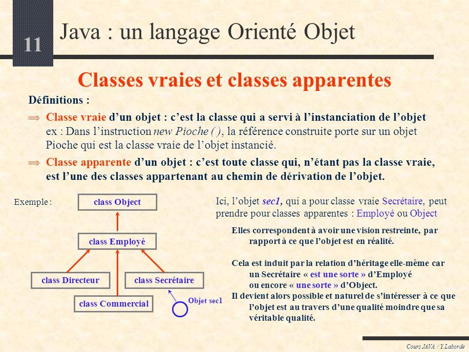 11 Cours JAVA / Y.Laborde Java : un langage Orienté Objet Classes vraies et classes apparentes Définitions : Classe vraie dun objet : cest la classe q