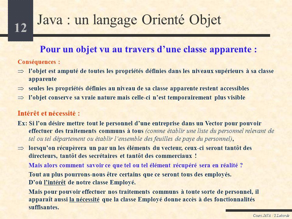 12 Cours JAVA / Y.Laborde Java : un langage Orienté Objet Pour un objet vu au travers dune classe apparente : Conséquences : lobjet est amputé de tout