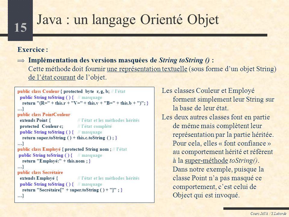 15 Cours JAVA / Y.Laborde Java : un langage Orienté Objet Exercice : Implémentation des versions masquées de String toString () : Cette méthode doit fournir une représentation textuelle (sous forme dun objet String) de létat courant de lobjet.