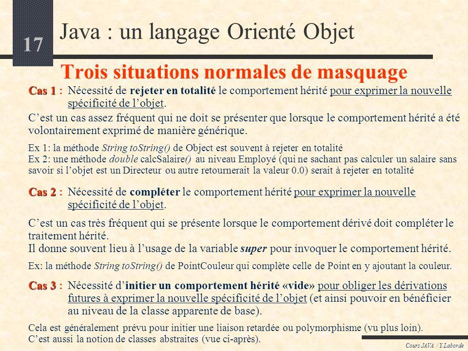 17 Cours JAVA / Y.Laborde Java : un langage Orienté Objet Cas 1 Cas 1 :Nécessité de rejeter en totalité le comportement hérité pour exprimer la nouvelle spécificité de lobjet.