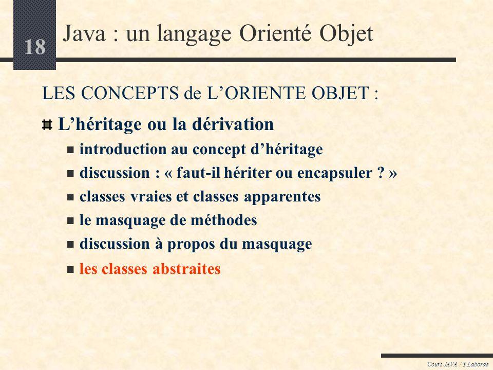 18 Cours JAVA / Y.Laborde Java : un langage Orienté Objet LES CONCEPTS de LORIENTE OBJET : Lhéritage ou la dérivation introduction au concept dhéritag