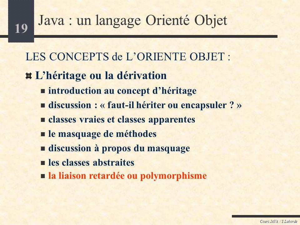 19 Cours JAVA / Y.Laborde Java : un langage Orienté Objet LES CONCEPTS de LORIENTE OBJET : Lhéritage ou la dérivation introduction au concept dhéritag