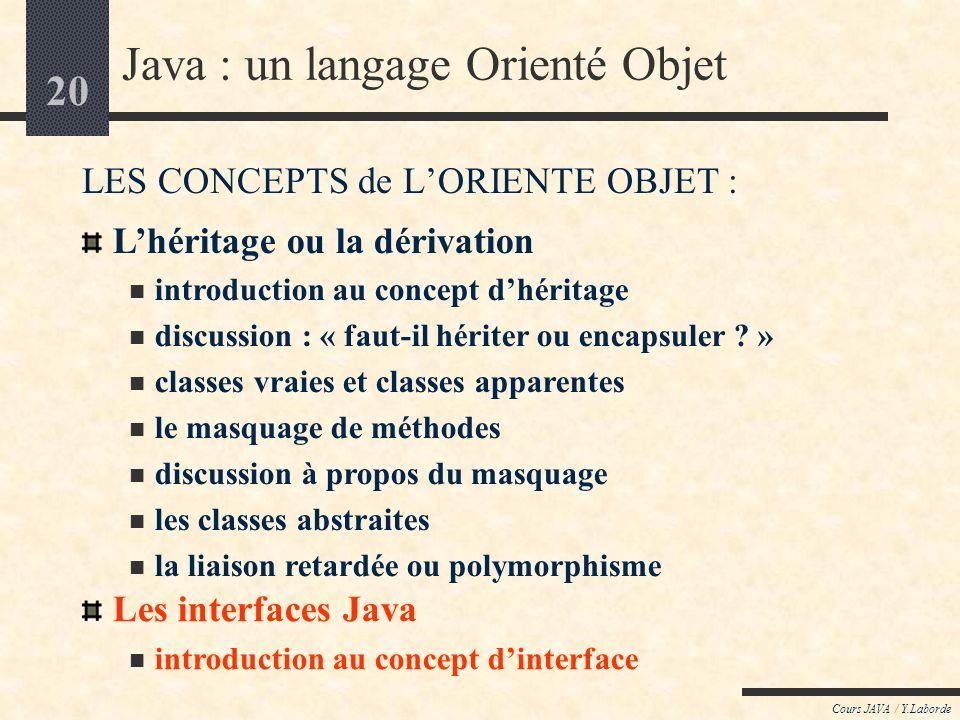 20 Cours JAVA / Y.Laborde Java : un langage Orienté Objet LES CONCEPTS de LORIENTE OBJET : Lhéritage ou la dérivation introduction au concept dhéritag