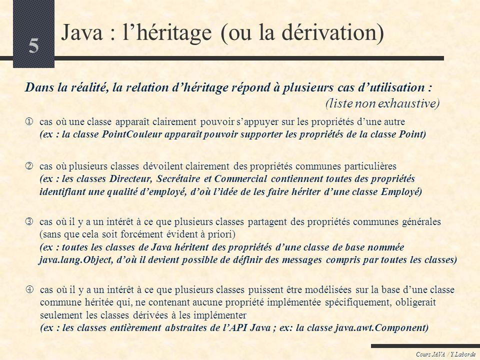 5 Cours JAVA / Y.Laborde Java : lhéritage (ou la dérivation) cas où il y a un intérêt à ce que plusieurs classes puissent être modélisées sur la base dune classe commune héritée qui, ne contenant aucune propriété implémentée spécifiquement, obligerait seulement les classes dérivées à les implémenter (ex : les classes entièrement abstraites de lAPI Java ; ex: la classe java.awt.Component) Dans la réalité, la relation dhéritage répond à plusieurs cas dutilisation : (liste non exhaustive) cas où une classe apparaît clairement pouvoir sappuyer sur les propriétés dune autre (ex : la classe PointCouleur apparaît pouvoir supporter les propriétés de la classe Point) cas où plusieurs classes dévoilent clairement des propriétés communes particulières (ex : les classes Directeur, Secrétaire et Commercial contiennent toutes des propriétés identifiant une qualité demployé, doù lidée de les faire hériter dune classe Employé) cas où il y a un intérêt à ce que plusieurs classes partagent des propriétés communes générales (sans que cela soit forcément évident à priori) (ex : toutes les classes de Java héritent des propriétés dune classe de base nommée java.lang.Object, doù il devient possible de définir des messages compris par toutes les classes)