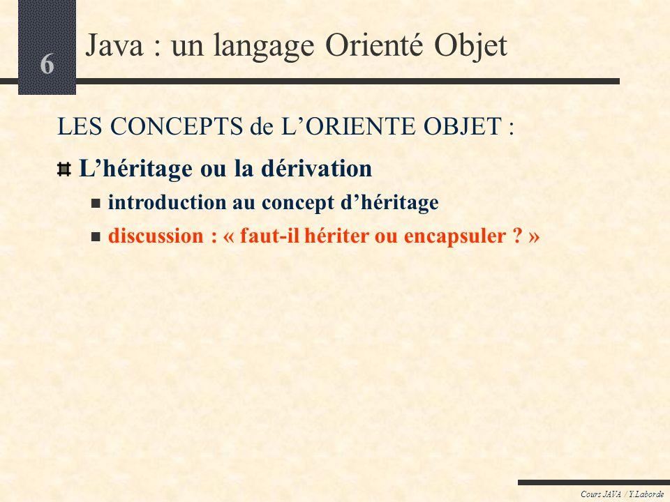 6 Cours JAVA / Y.Laborde Java : un langage Orienté Objet LES CONCEPTS de LORIENTE OBJET : Lhéritage ou la dérivation introduction au concept dhéritage discussion : « faut-il hériter ou encapsuler .