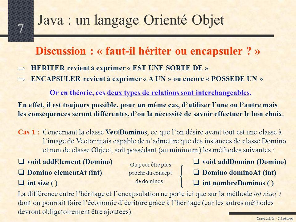 8 Cours JAVA / Y.Laborde Java : un langage Orienté Objet Cas1: Implémentation de la classe VectDominos par héritage ou encapsulation dun Vector : class VectDominos extends Vector { void addDomino (Domino d) { super.addElement (d); } Domino dominoAt (int i) { return (Domino) super.elementAt (i); } HERITAGEHERITAGE class VectDominos { private java.util.Vector v; public VectDominos ( ) { v = new Vector ( ); } void addDomino (Domino d) { v.addElement (d); } Domino dominoAt (int i) { return (Domino) v.elementAt (i); } int nombreDominos ( ) { { return v.size ( ); } } ENCAPSULATIONENCAPSULATION Ici, dans un objet VectDominos il sera possible dajouter soit des dominos comme prévu, soit des objets quelconques car la méthode héritée public void addElement (Object) ne peut être interdite.