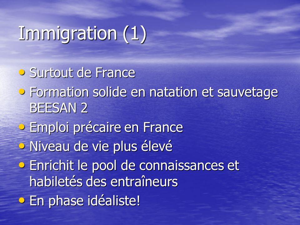 Immigration (1) Surtout de France Surtout de France Formation solide en natation et sauvetage BEESAN 2 Formation solide en natation et sauvetage BEESA
