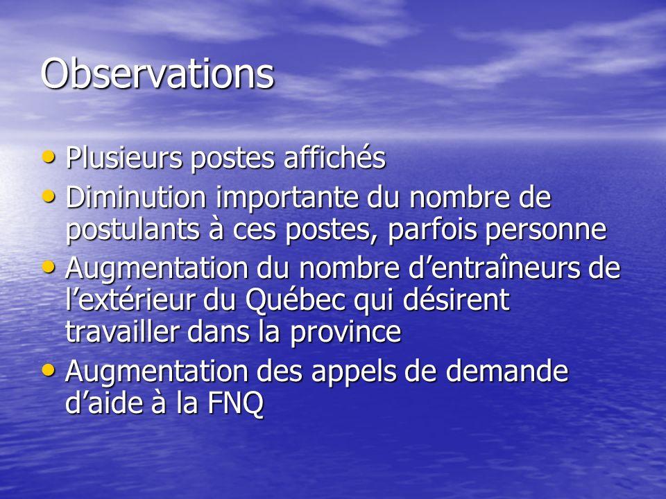 Observations Plusieurs postes affichés Diminution importante du nombre de postulants à ces postes, parfois personne Augmentation du nombre dentraîneurs de lextérieur du Québec qui désirent travailler dans la province Augmentation des appels de demande daide à la FNQ