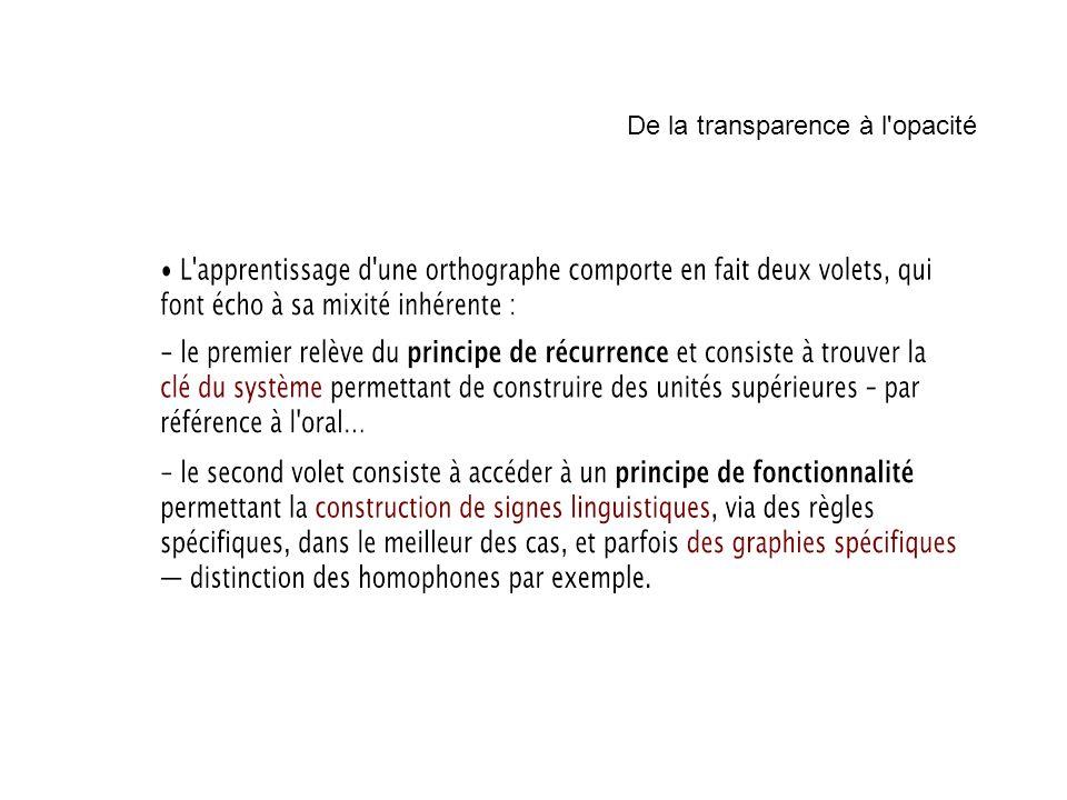 De la transparence à l'opacité