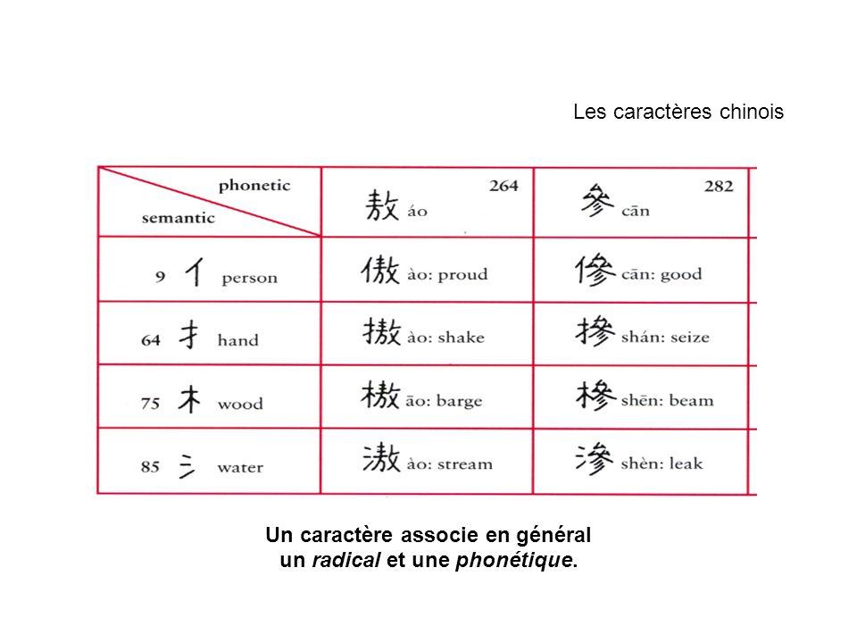 Les caractères chinois Un caractère associe en général un radical et une phonétique.