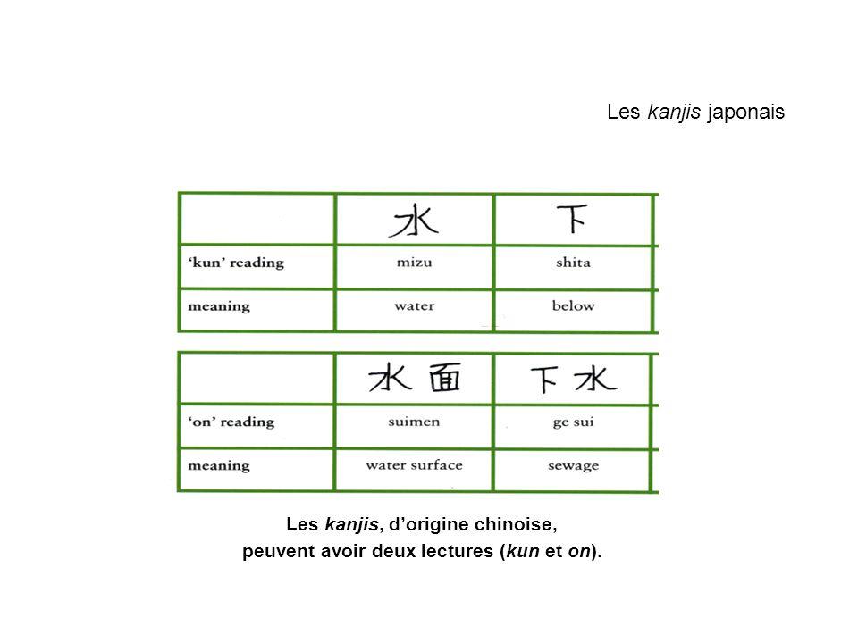 Les kanjis japonais Les kanjis, dorigine chinoise, peuvent avoir deux lectures (kun et on).