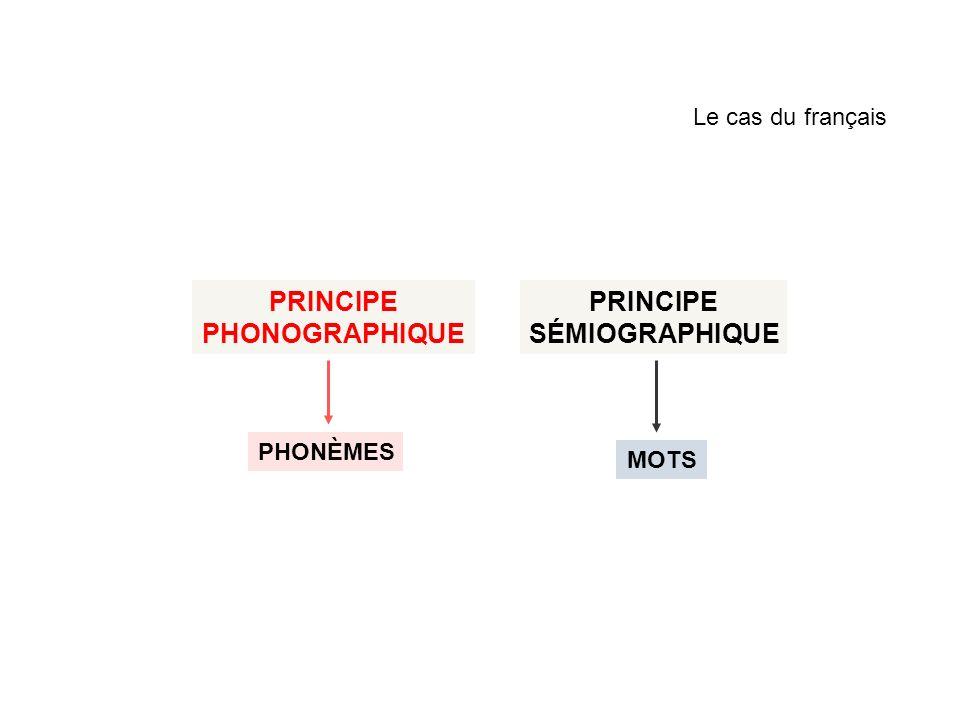 Le cas du français PRINCIPE SÉMIOGRAPHIQUE PHONÈMES MOTS PRINCIPE PHONOGRAPHIQUE