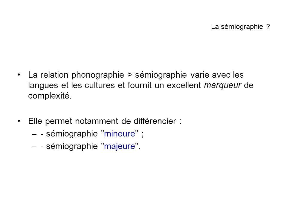La sémiographie ? La relation phonographie > sémiographie varie avec les langues et les cultures et fournit un excellent marqueur de complexité. Elle