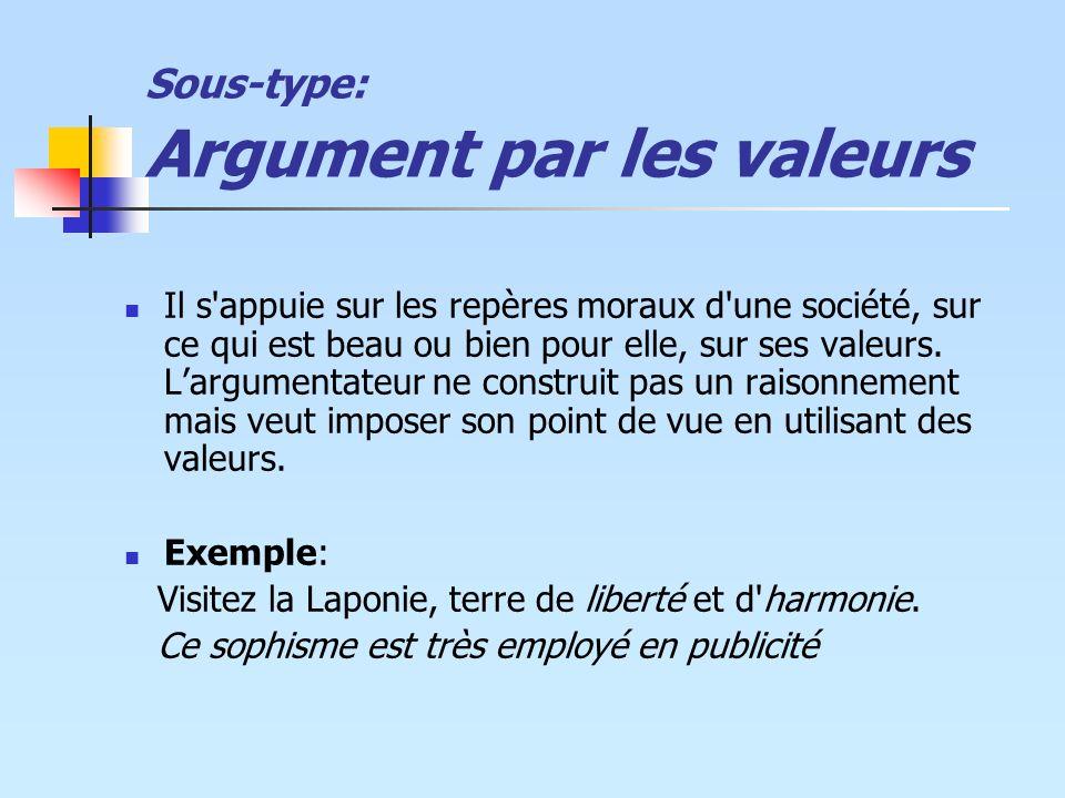 Sous-type: Argument par les valeurs Il s'appuie sur les repères moraux d'une société, sur ce qui est beau ou bien pour elle, sur ses valeurs. Largumen