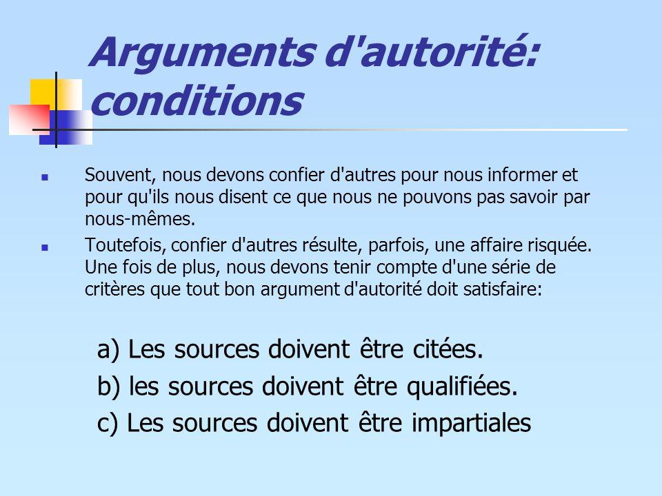 Arguments d'autorité: conditions Souvent, nous devons confier d'autres pour nous informer et pour qu'ils nous disent ce que nous ne pouvons pas savoir