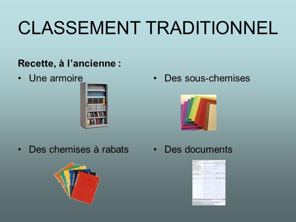 CLASSEMENT TRADITIONNEL Recette, à lancienne : Une armoire Des chemises à rabats Des sous-chemises Des documents
