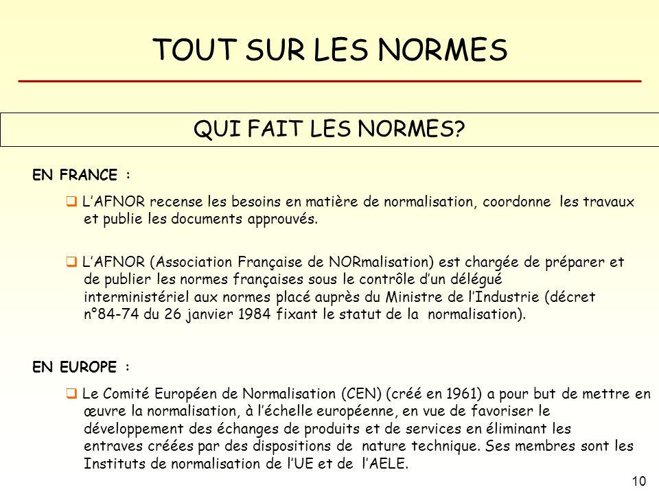 TOUT SUR LES NORMES 10 QUI FAIT LES NORMES? EN FRANCE : LAFNOR recense les besoins en matière de normalisation, coordonne les travaux et publie les do