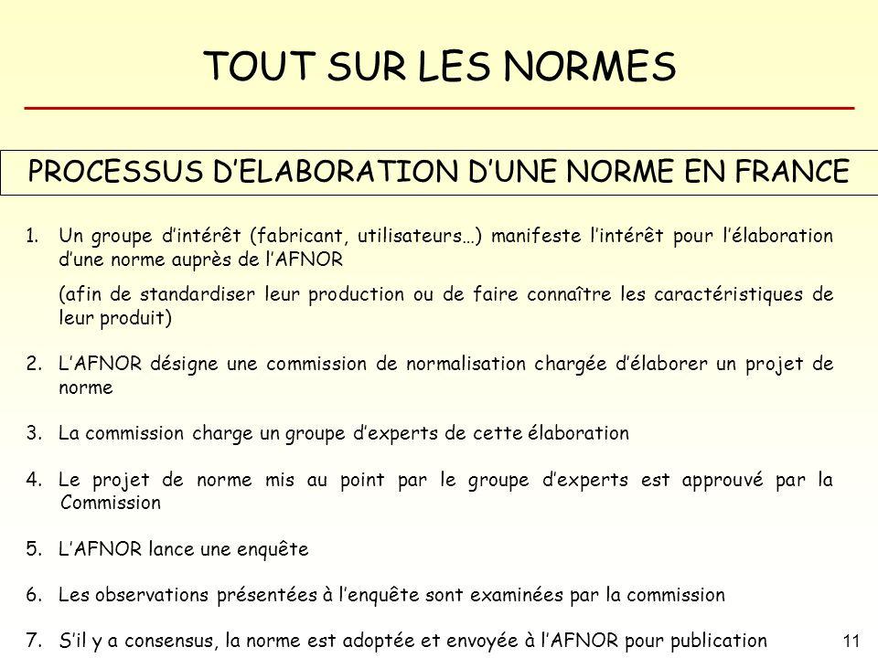 TOUT SUR LES NORMES 11 PROCESSUS DELABORATION DUNE NORME EN FRANCE 1.Un groupe dintérêt (fabricant, utilisateurs…) manifeste lintérêt pour lélaboratio