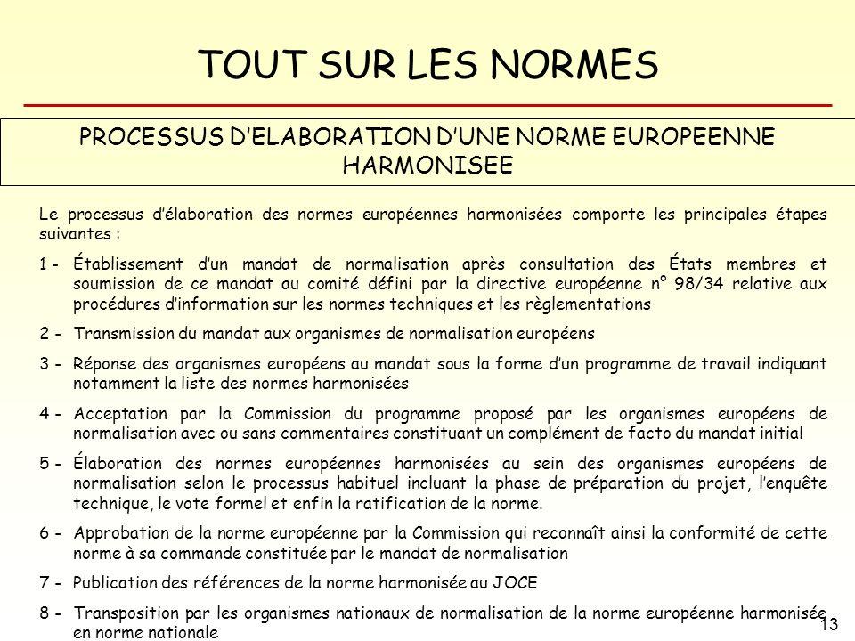 TOUT SUR LES NORMES 13 PROCESSUS DELABORATION DUNE NORME EUROPEENNE HARMONISEE Le processus délaboration des normes européennes harmonisées comporte l