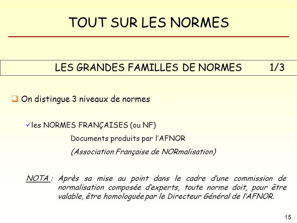 TOUT SUR LES NORMES 15 LES GRANDES FAMILLES DE NORMES On distingue 3 niveaux de normes les NORMES FRANÇAISES (ou NF) Documents produits par lAFNOR (As