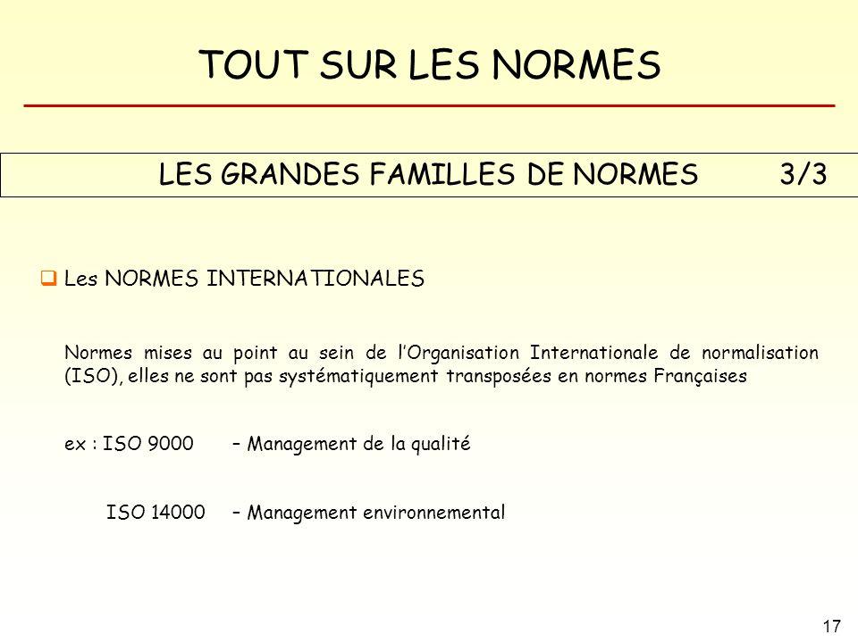 TOUT SUR LES NORMES 17 LES GRANDES FAMILLES DE NORMES 3/3 Les NORMES INTERNATIONALES Normes mises au point au sein de lOrganisation Internationale de